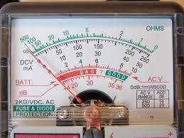 A méréstechnikai kijelzők és az ipar fejlődése közötti összefüggés