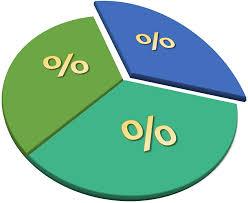 Kinek ajánlható fel az adó 1 százaléka?